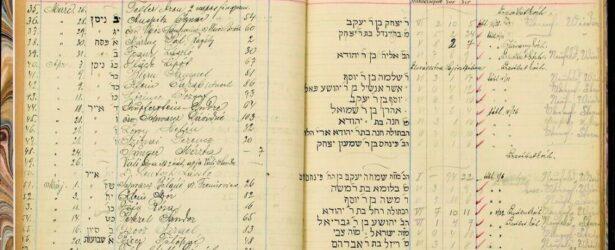 Покупка венгерских еврейских артефактов спасла их